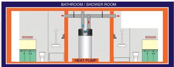 how hot water heat pumps work